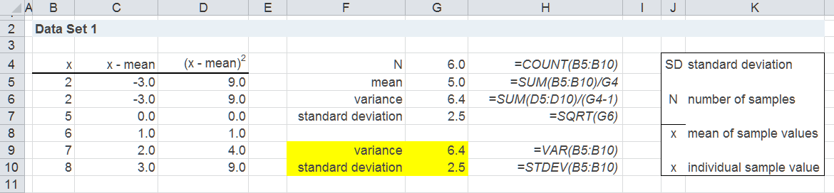 Breaking it down: Sample Standard Deviation - SpreadsheetSolving