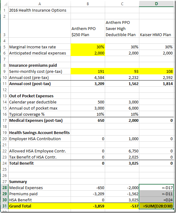 Build a spreadsheet to help you choose a healthcare plan for Free cost to build calculator