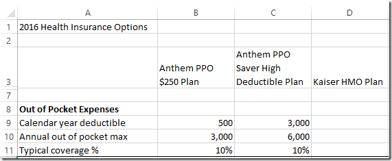 build a spreadsheet to help you choose a healthcare plan