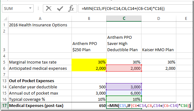 medical expense spreadsheet template