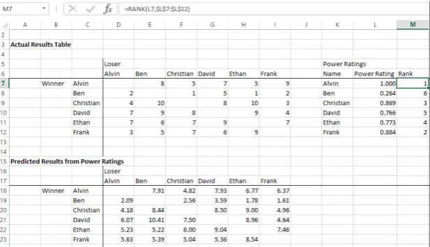 build a sports league power ratings spreadsheet spreadsheetsolving
