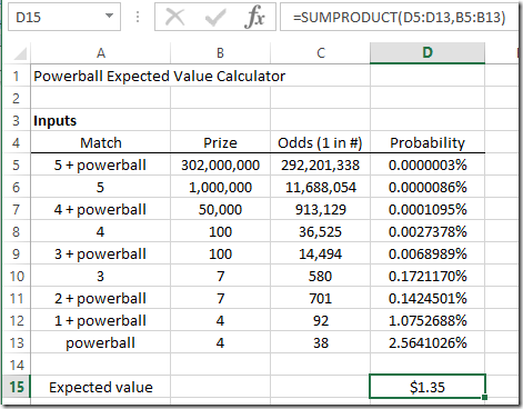 What's the expected value of your Powerball ticket