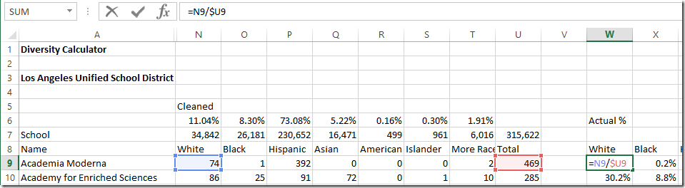 How well mixed is your melting pot? Calculate a Diversity Index with