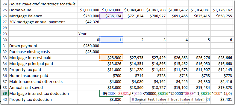 A 2019 update of our House Rent vs Buy IRR Spreadsheet