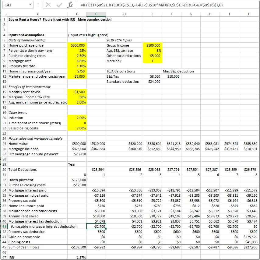 Spreadsheet Solving, Author at SpreadsheetSolving